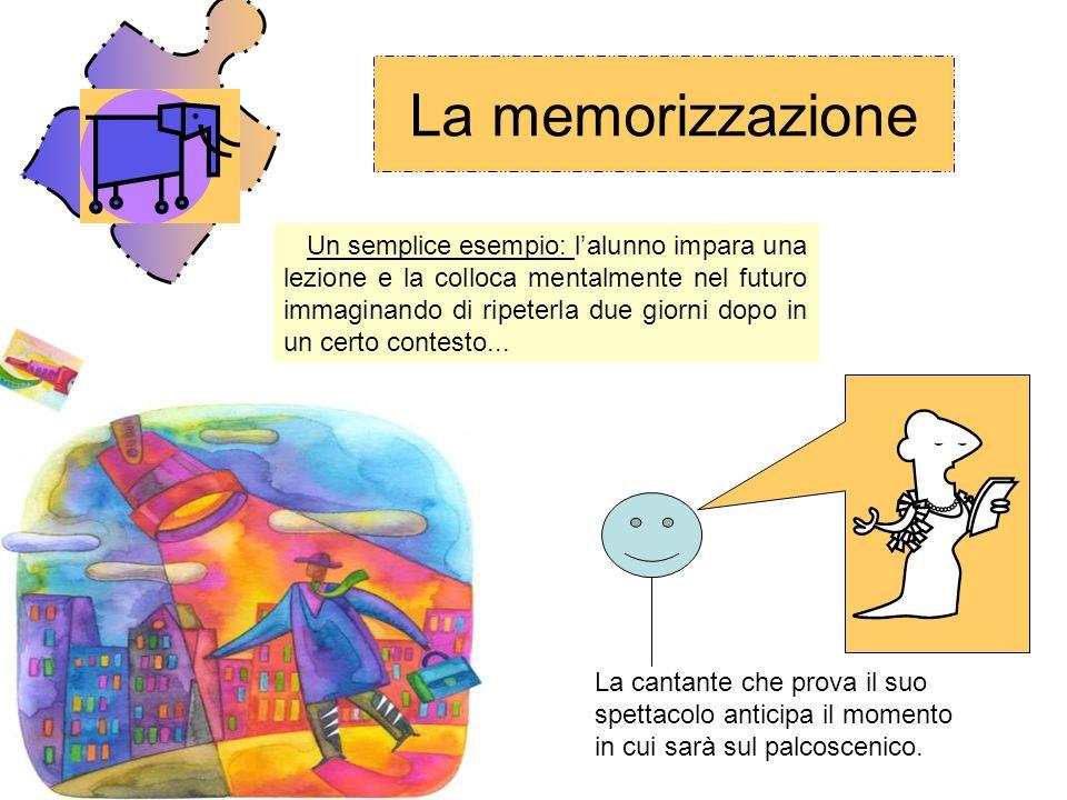 La memorizzazione Un semplice esempio: lalunno impara una lezione e la colloca mentalmente nel futuro immaginando di ripeterla due giorni dopo in un c