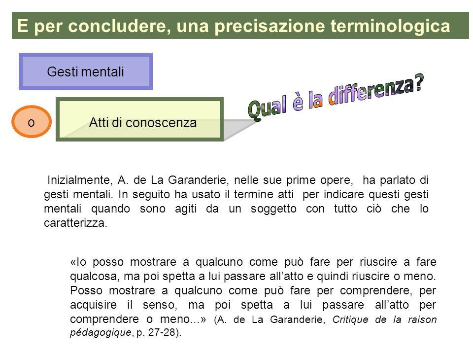 Gesti mentali Atti di conoscenza o Inizialmente, A. de La Garanderie, nelle sue prime opere, ha parlato di gesti mentali. In seguito ha usato il termi