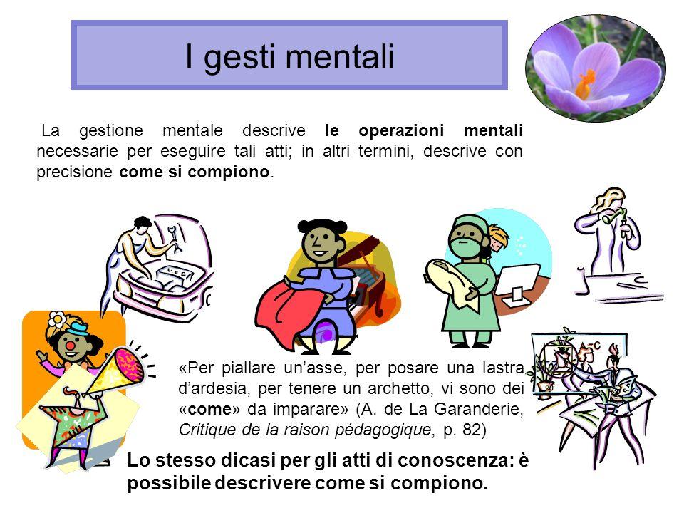 I gesti mentali Questo «come» è quasi sempre trascurato nelle definizioni dei dizionari e nella pratica pedagogica.