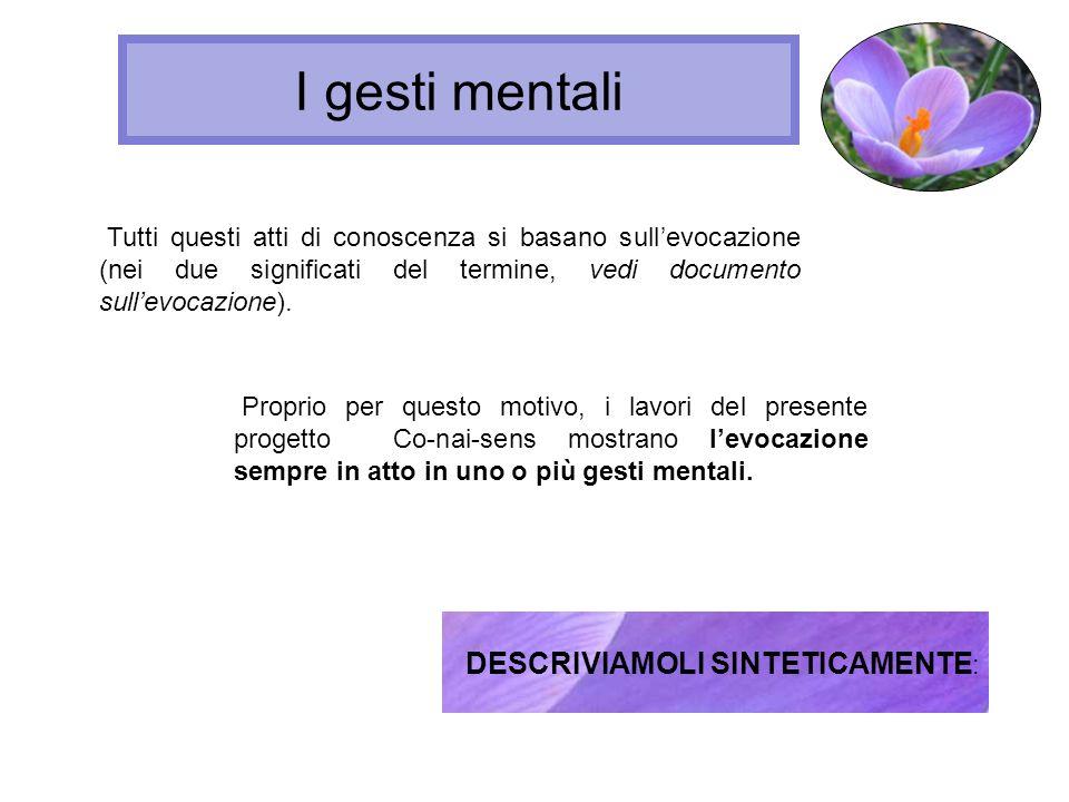 I gesti mentali Tutti questi atti di conoscenza si basano sullevocazione (nei due significati del termine, vedi documento sullevocazione). Proprio per