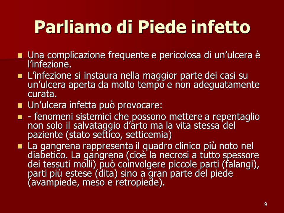 9 Parliamo di Piede infetto Una complicazione frequente e pericolosa di unulcera è linfezione. Una complicazione frequente e pericolosa di unulcera è