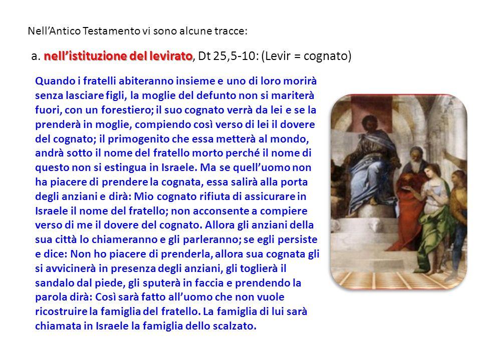 NellAntico Testamento vi sono alcune tracce: nellistituzione del levirato a. nellistituzione del levirato, Dt 25,5-10: (Levir = cognato) Quando i frat