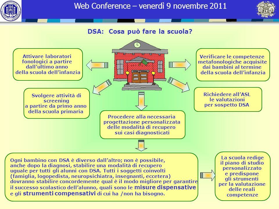 Web Conference – venerdì 9 novembre 2011 DSA: Cosa può fare la scuola? Attivare laboratori fonologici a partire dallultimo anno della scuola dellinfan