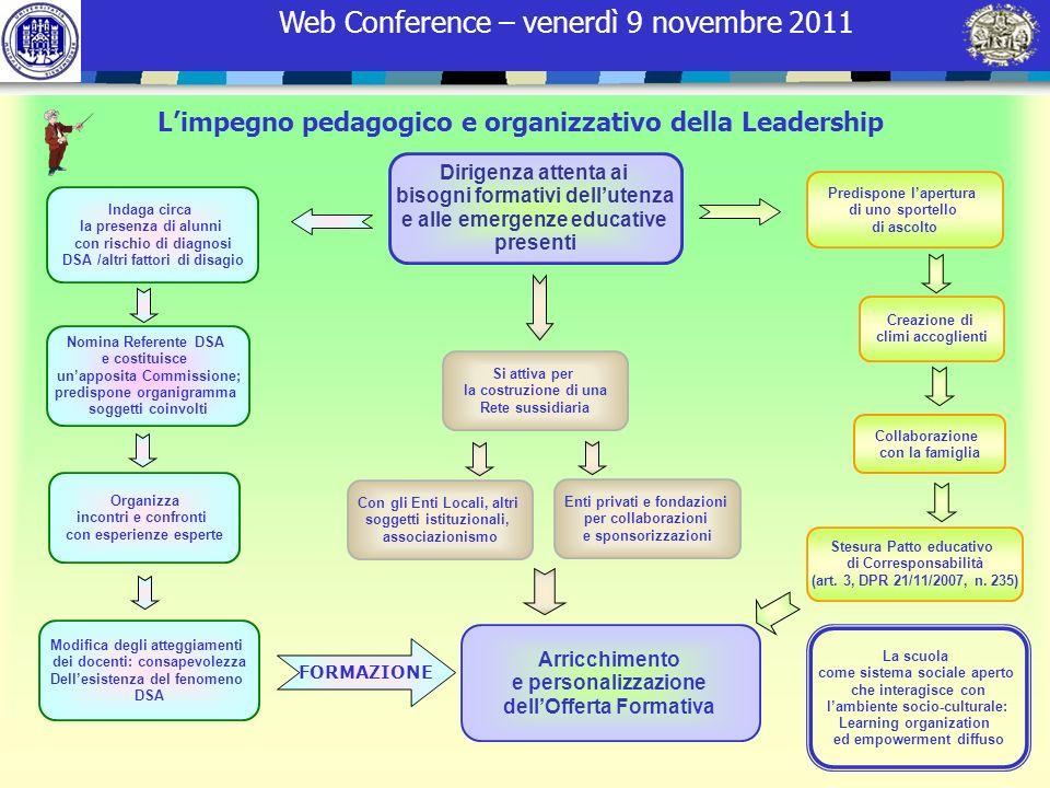 Web Conference – venerdì 9 novembre 2011 Limpegno pedagogico e organizzativo della Leadership Dirigenza attenta ai bisogni formativi dellutenza e alle