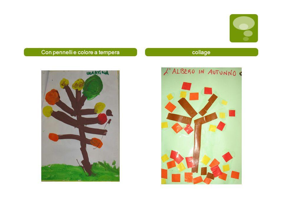 Un albero che cresce, da un ramo ne escono altri due e poi ancora due ecc.