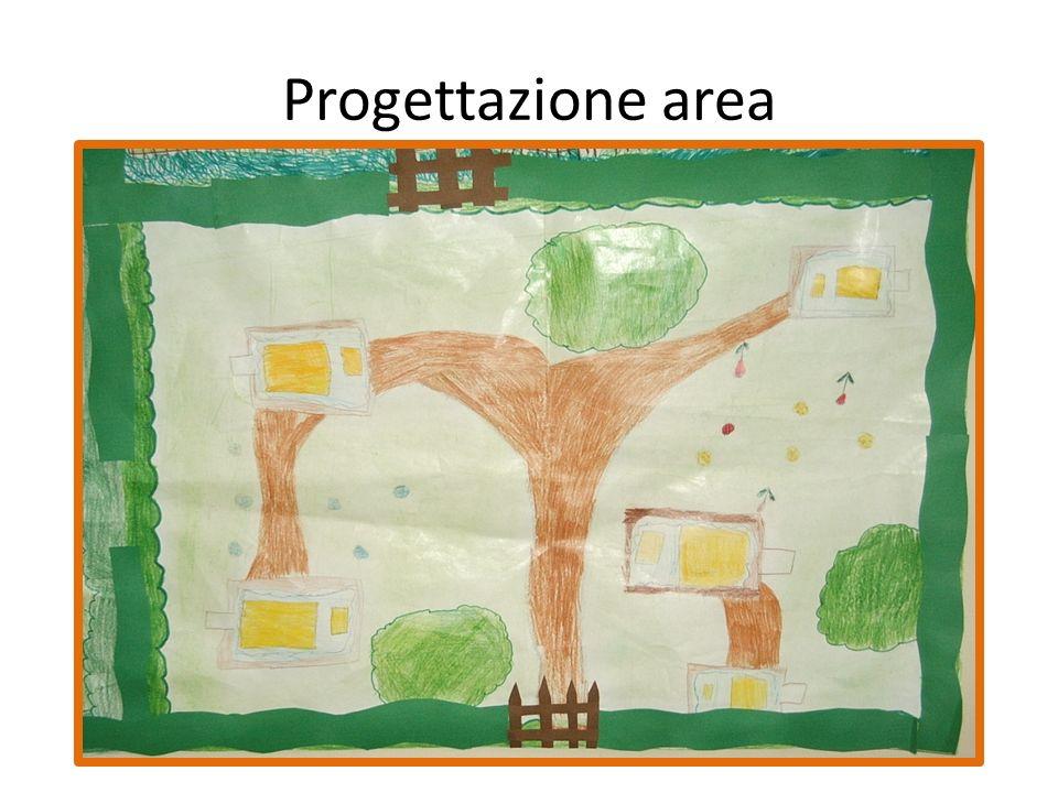 Progettazione area