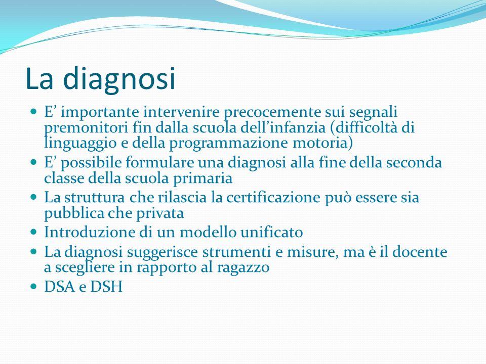 La diagnosi E importante intervenire precocemente sui segnali premonitori fin dalla scuola dellinfanzia (difficoltà di linguaggio e della programmazio