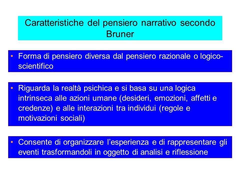 Caratteristiche del pensiero narrativo secondo Bruner Forma di pensiero diversa dal pensiero razionale o logico- scientifico Riguarda la realtà psichi