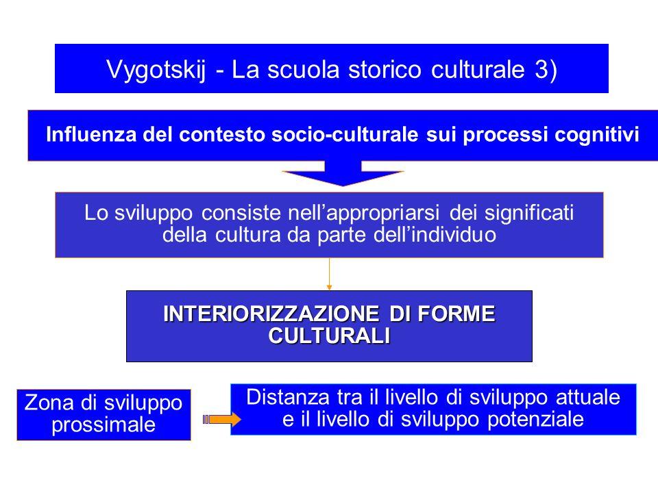 Vygotskij - La scuola storico culturale 3) Influenza del contesto socio-culturale sui processi cognitivi Lo sviluppo consiste nellappropriarsi dei sig