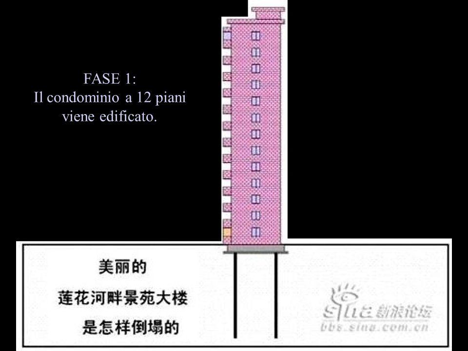 FASE 1: Il condominio a 12 piani viene edificato.