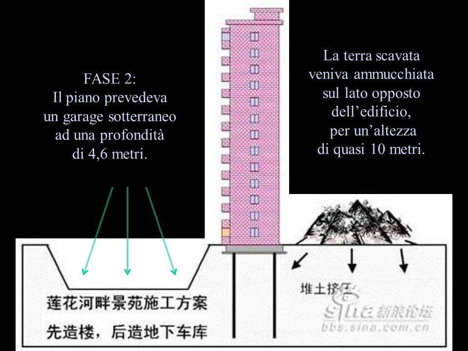 FASE 2: Il piano prevedeva un garage sotterraneo ad una profondità di 4,6 metri.