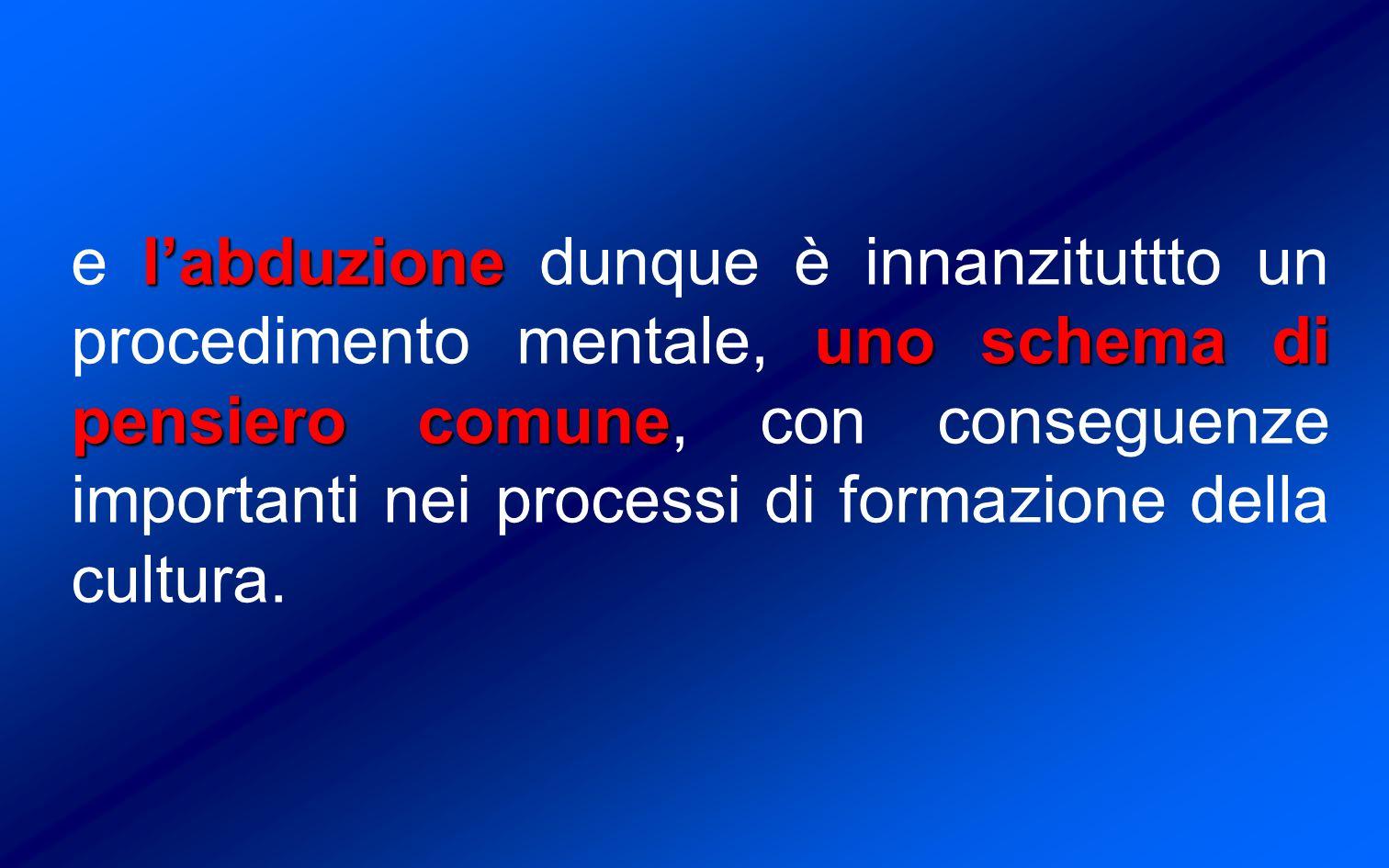 labduzione uno schema di pensiero comune e labduzione dunque è innanzituttto un procedimento mentale, uno schema di pensiero comune, con conseguenze importanti nei processi di formazione della cultura.