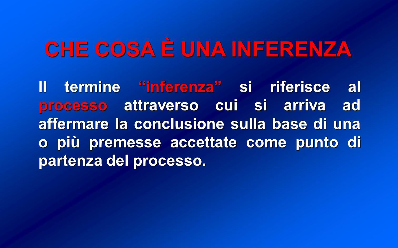 CHE COSA È UNA INFERENZA Il termine inferenza si riferisce al processo attraverso cui si arriva ad affermare la conclusione sulla base di una o più premesse accettate come punto di partenza del processo.
