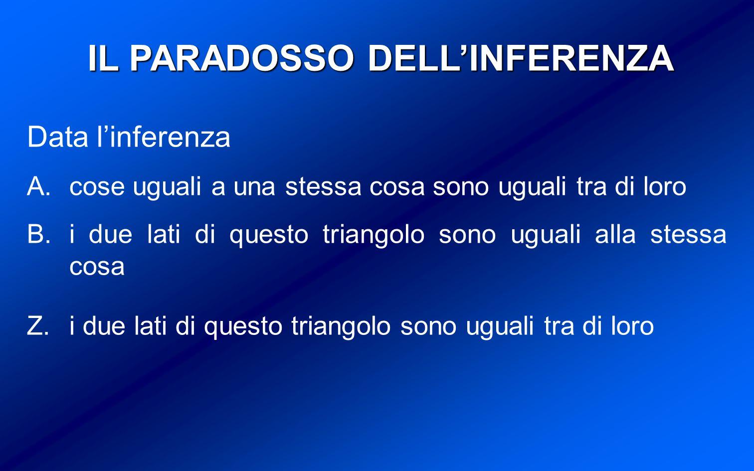 IL PARADOSSO DELLINFERENZA Data linferenza A.