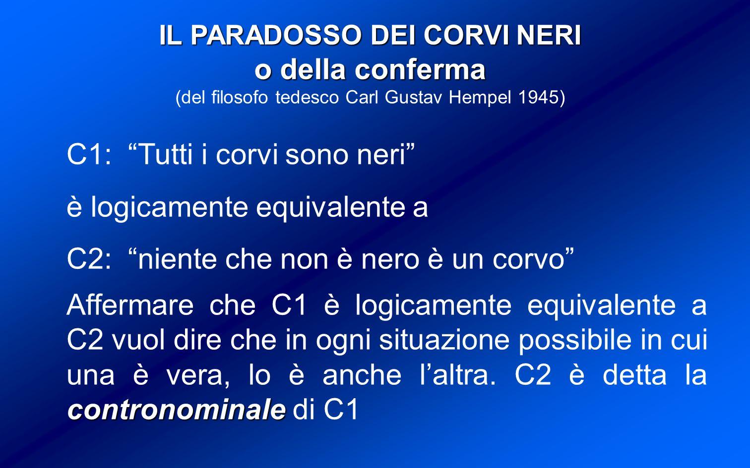 IL PARADOSSO DEI CORVI NERI o della conferma (del filosofo tedesco Carl Gustav Hempel 1945) C1: Tutti i corvi sono neri è logicamente equivalente a C2: niente che non è nero è un corvo contronominale Affermare che C1 è logicamente equivalente a C2 vuol dire che in ogni situazione possibile in cui una è vera, lo è anche laltra.