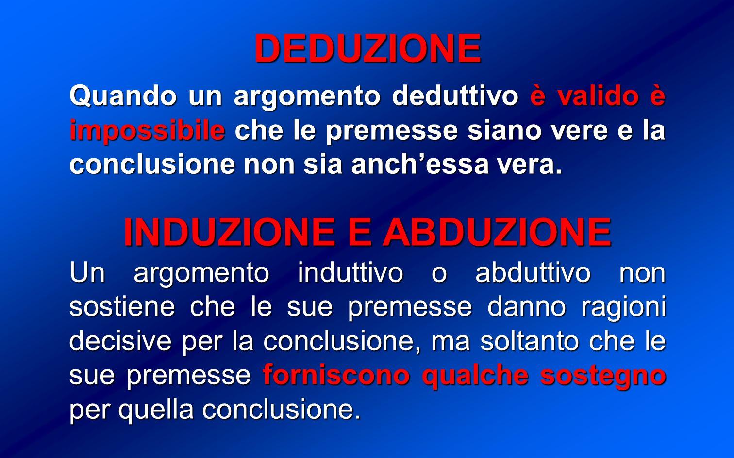 DEDUZIONE Quando un argomento deduttivo è valido è impossibile che le premesse siano vere e la conclusione non sia anchessa vera.