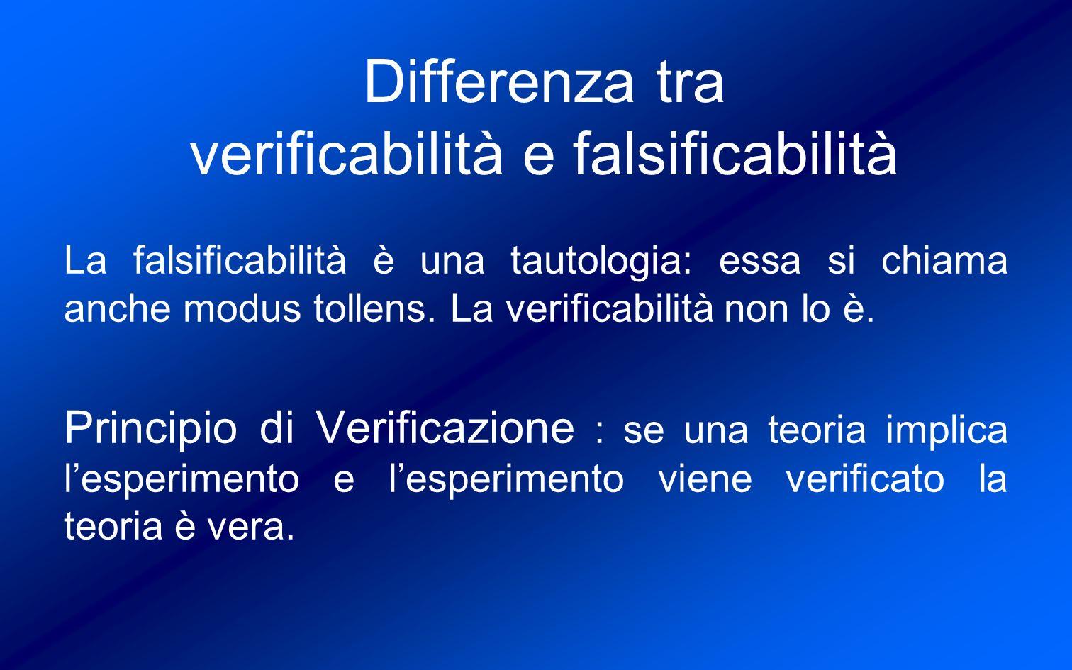 Differenza tra verificabilità e falsificabilità La falsificabilità è una tautologia: essa si chiama anche modus tollens.