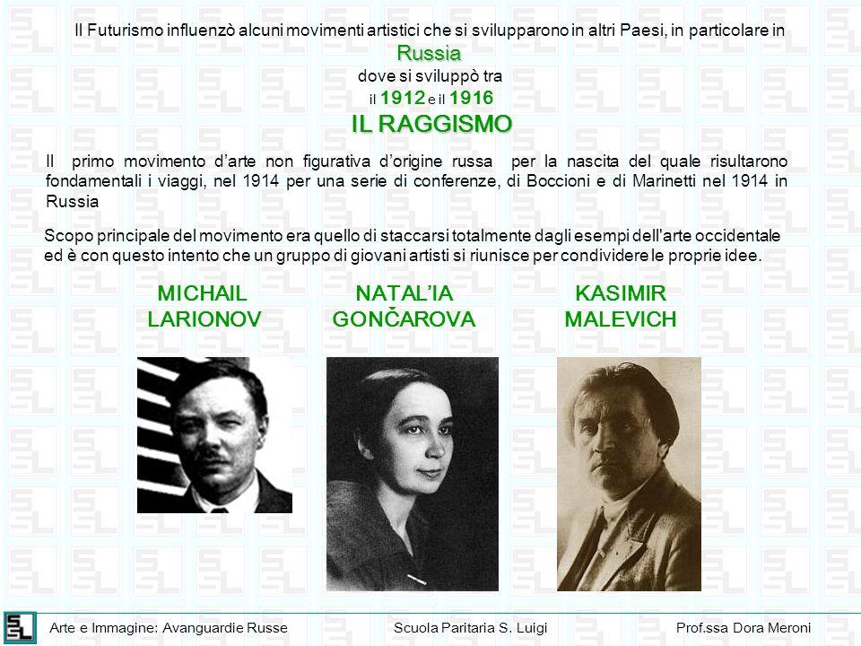 Arte e Immagine: Avanguardie RusseScuola Paritaria S. LuigiProf.ssa Dora Meroni Il Futurismo influenzò alcuni movimenti artistici che si svilupparono