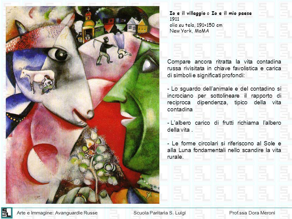 Arte e Immagine: Avanguardie RusseScuola Paritaria S. LuigiProf.ssa Dora Meroni Compare ancora ritratta la vita contadina russa rivisitata in chiave f