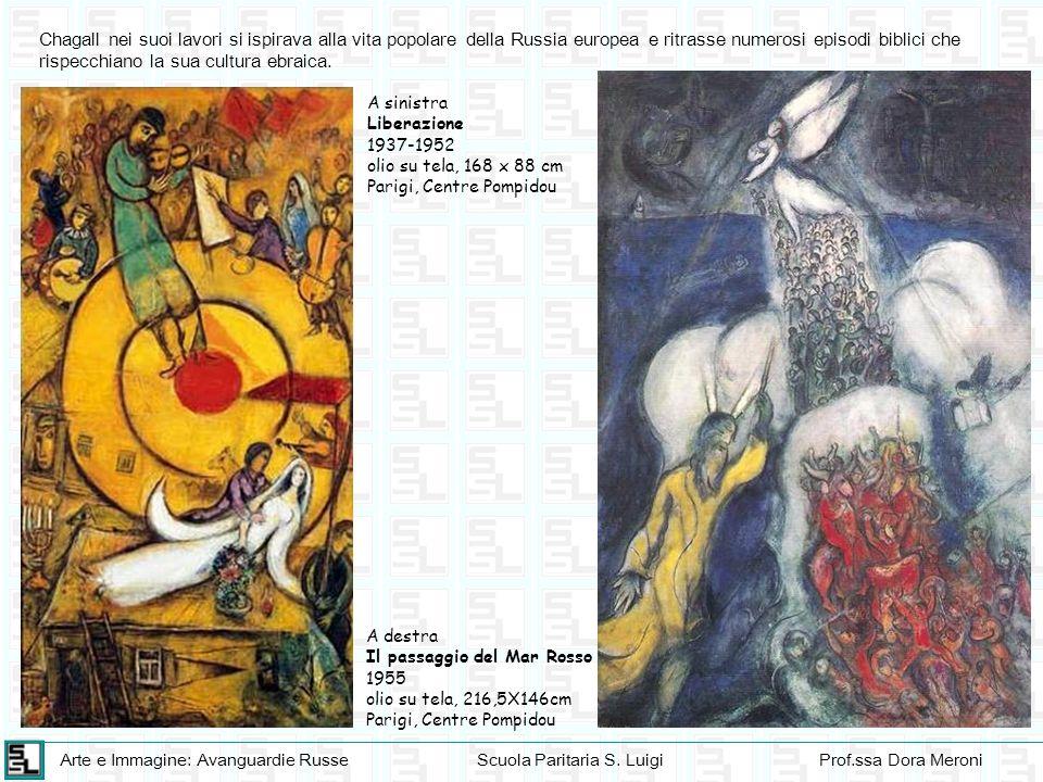 Arte e Immagine: Avanguardie RusseScuola Paritaria S. LuigiProf.ssa Dora Meroni Chagall nei suoi lavori si ispirava alla vita popolare della Russia eu