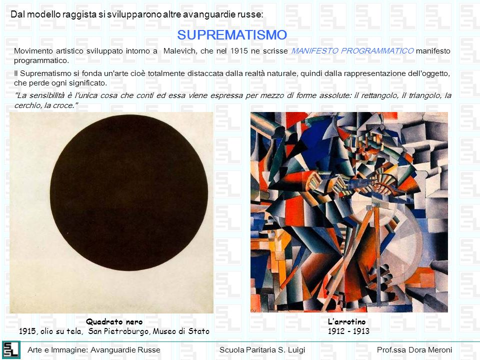 Arte e Immagine: Avanguardie RusseScuola Paritaria S. LuigiProf.ssa Dora Meroni Dal modello raggista si svilupparono altre avanguardie russe: SUPREMAT