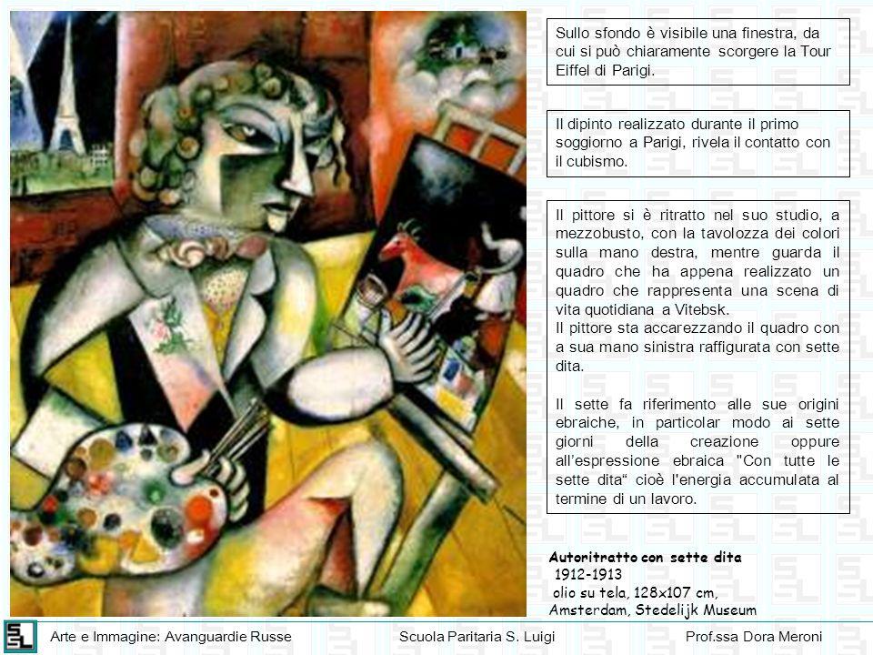 Arte e Immagine: Avanguardie RusseScuola Paritaria S. LuigiProf.ssa Dora Meroni Autoritratto con sette dita 1912-1913 olio su tela, 128x107 cm, Amster