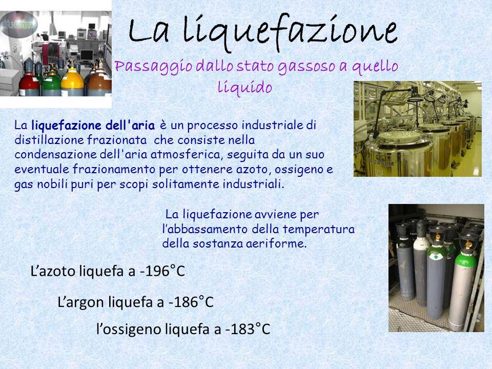 La liquefazione Passaggio dallo stato gassoso a quello liquido lossigeno liquefa a -183°C Largon liquefa a -186°C Lazoto liquefa a -196°C La liquefazi