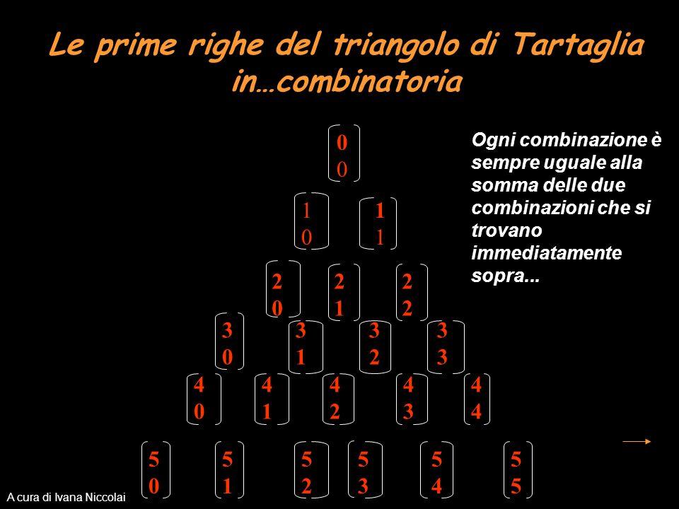 Le prime righe del triangolo di Tartaglia in…combinatoria 0000 0000 1 0 1 2 2 2 0 1 2 3 3 3 3 0 1 2 3 4 4 4 4 4 0 1 2 3 4 5 5 5 5 5 5 0 1 2 3 4 5 A cu