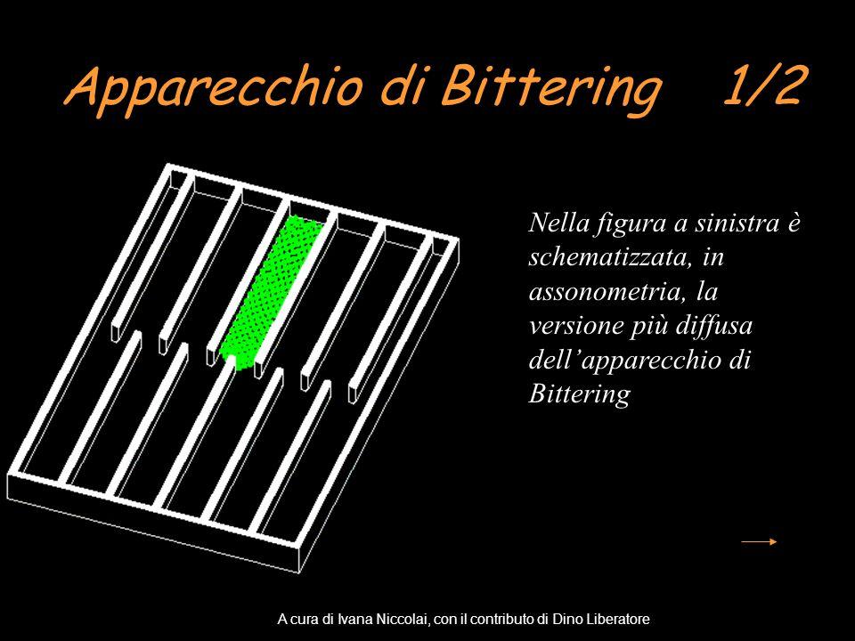 Apparecchio di Bittering 1/2 Nella figura a sinistra è schematizzata, in assonometria, la versione più diffusa dellapparecchio di Bittering A cura di