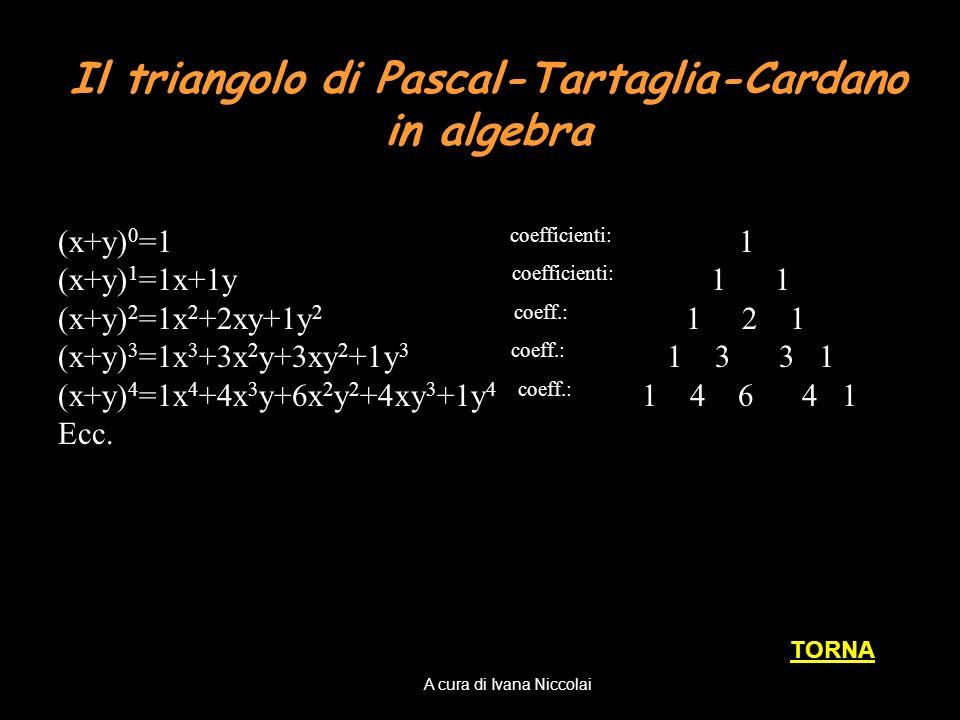 Il triangolo di Pascal-Tartaglia-Cardano in algebra (x+y) 0 =1 coefficienti: 1 (x+y) 1 =1x+1y coefficienti: 1 1 (x+y) 2 =1x 2 +2xy+1y 2 coeff.: 1 2 1