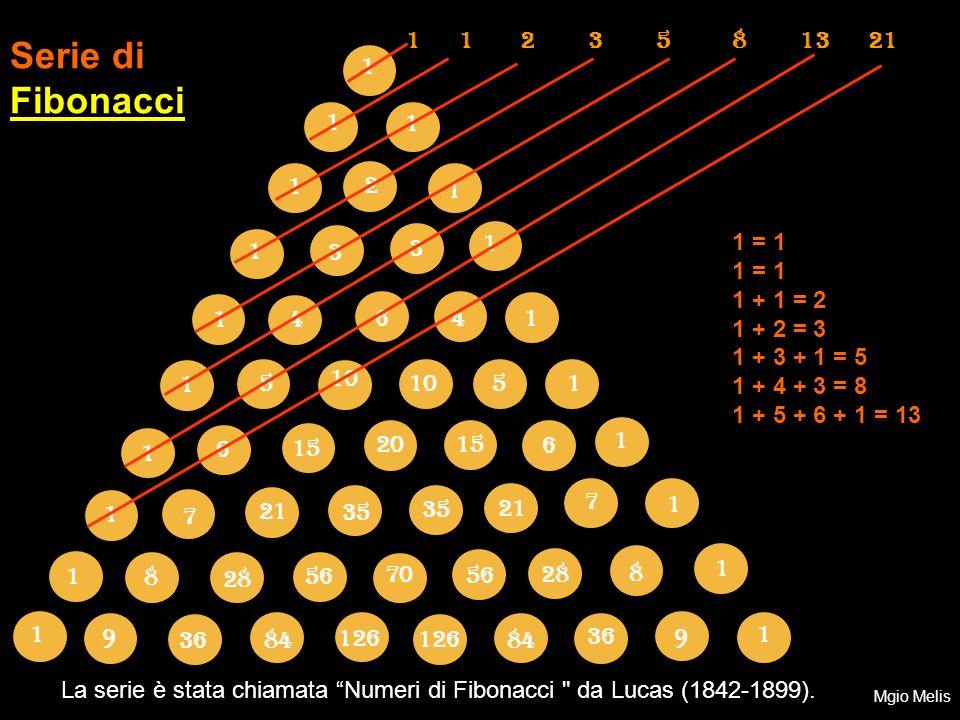 1 1 1 1 1 1 1 1 1 1 1 1 1 1 1 1 1 1 2 3 3 4 64 5 10 5 20 15 6 6 8 70 35 21 7 7 35 8 28 36 56 9 9 36 84 126 Serie di Fibonacci Fibonacci 123581321 1 =