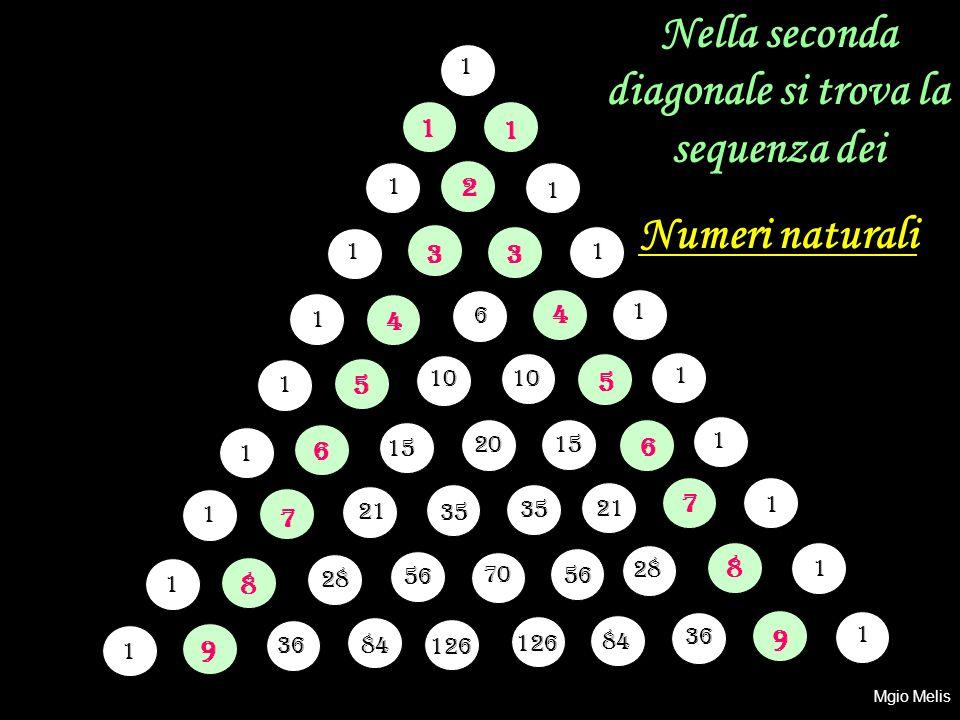 1 1 1 1 1 1 1 1 1 1 1 1 1 1 1 1 1 1 6 10 20 15 70 35 21 35 28 36 56 1 2 3 3 4 4 5 5 6 6 8 7 7 8 9 9 36 84 126 1 Nella seconda diagonale si trova la se