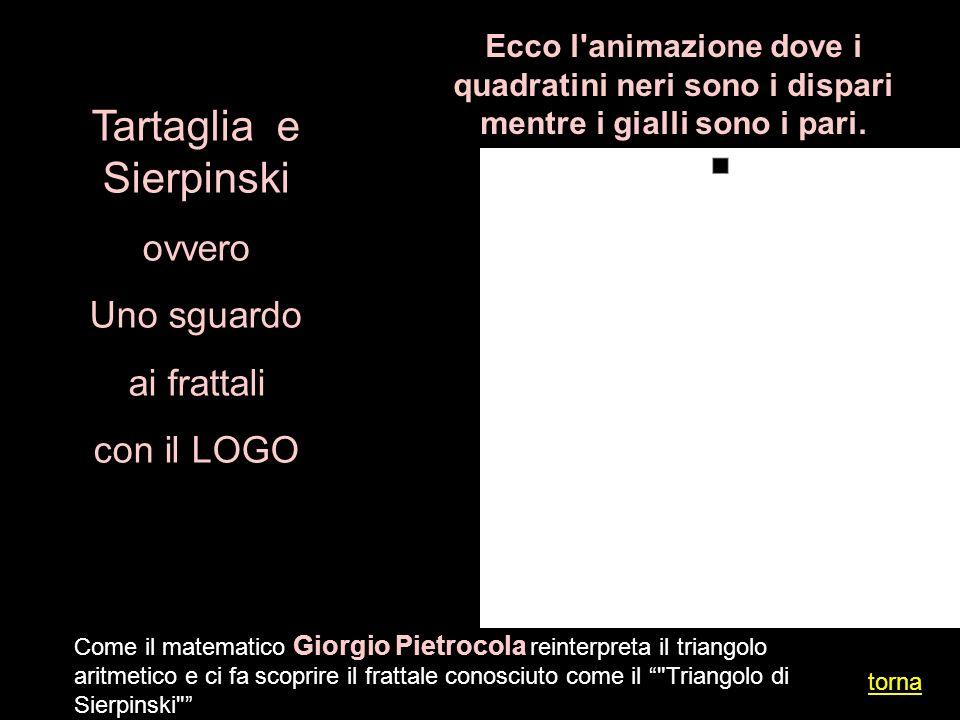 Come il matematico Giorgio Pietrocola reinterpreta il triangolo aritmetico e ci fa scoprire il frattale conosciuto come il