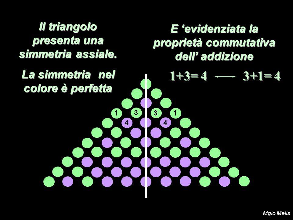 Precisazioni 2/2 0 0 = 1, per il principio di permanenza delle proprietà formali.