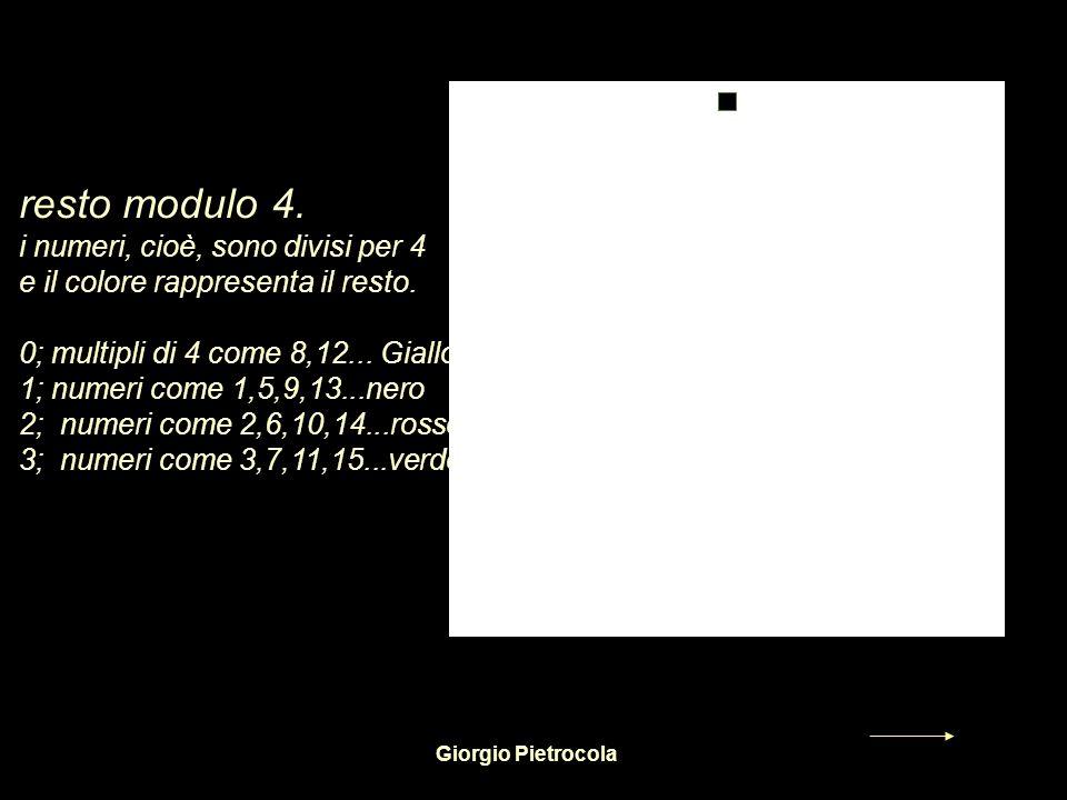 resto modulo 4. i numeri, cioè, sono divisi per 4 e il colore rappresenta il resto. 0; multipli di 4 come 8,12... Giallo 1; numeri come 1,5,9,13...ner