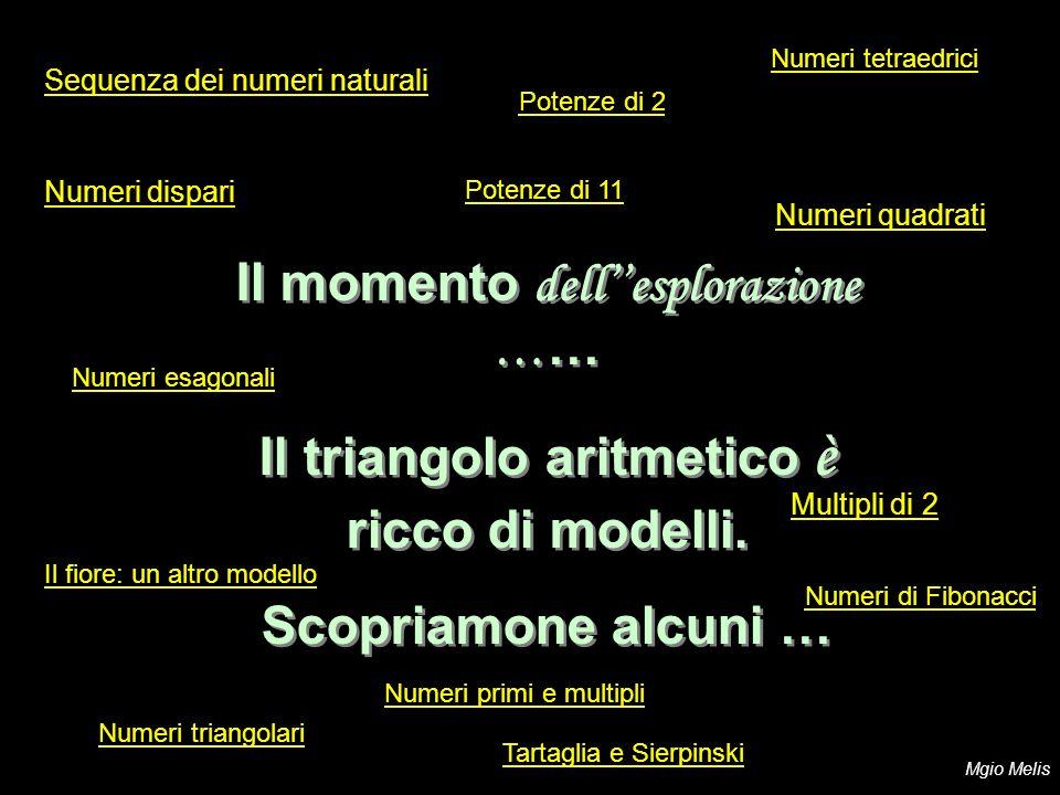 Il momento dellesplorazione … … Il triangolo aritmetico è ricco di modelli. Scopriamone alcuni … Il momento dellesplorazione … … Il triangolo aritmeti