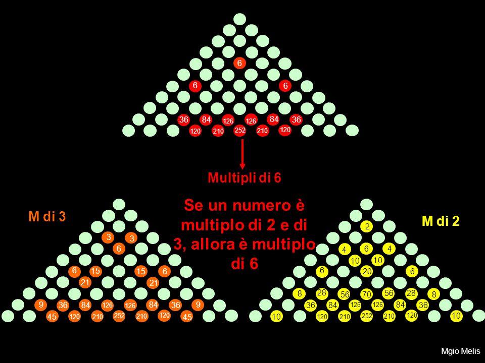 M di 3 3 3 6 6 6 15 9 9 21 36 84 126 45 120 210 252 6 6 6 36 84 126 120 210 252 2 6 4 4 10 6 620 8 8 10 28 56 70 36 84 126 120 210 252 M di 2 Multipli