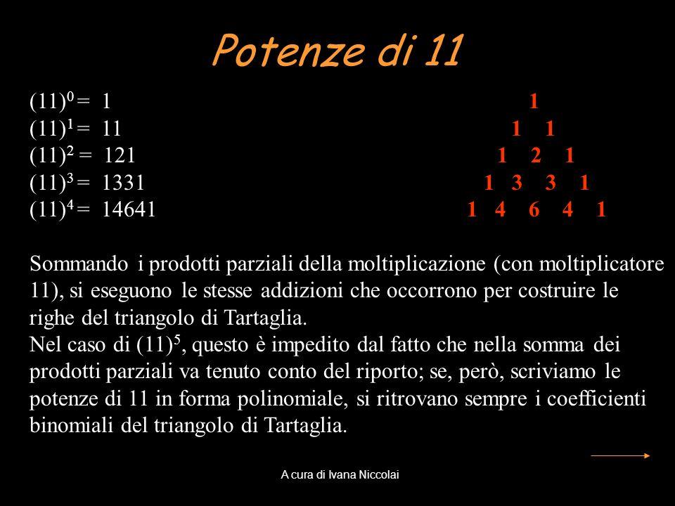 11) 3 =1331= 1*(10) 3 +3*(10) 2 +3*(10) 1 +1*(10) 0 (11) 4 =14641= 1*(10) 4 +4*(10) 3 +6*(10) 2 +4*(10) 1 +1*(10) 0 (11) 5 =161051= = 1*(10) 5 +5*(10) 4 +10*(10) 3 +10*(10) 2 +5*(10) 1 +1*(10) 0 (11) 6 =1771561= = 1*(10) 6 +6*(10) 5 +15*(10) 4 +20*(10) 3 +15*(10) 2 +6*(10) 1 +1*(10) 0 ecc.