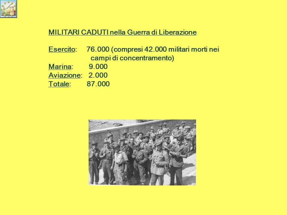 Il contributo dei militari alla Guerra di Liberazione in Italia L 8 settembre del 43, all annuncio dell armistizio con gli Alleati, l esercito italiano, a causa della mancanza di disposizioni precise da parte degli alti comandi militari, si era sbandato.