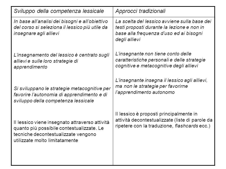 Sviluppo della competenza lessicaleApprocci tradizionali In base allanalisi dei bisogni e allobiettivo del corso si seleziona il lessico più utile da