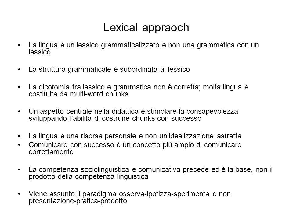 Lexical appraoch La lingua è un lessico grammaticalizzato e non una grammatica con un lessico La struttura grammaticale è subordinata al lessico La di