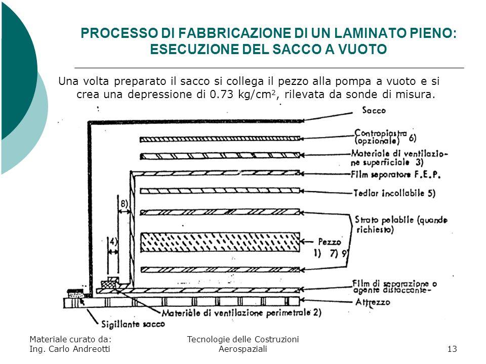 Materiale curato da: Ing. Carlo Andreotti Tecnologie delle Costruzioni Aerospaziali13 PROCESSO DI FABBRICAZIONE DI UN LAMINATO PIENO: ESECUZIONE DEL S