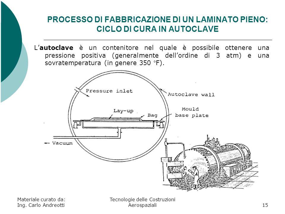 Materiale curato da: Ing. Carlo Andreotti Tecnologie delle Costruzioni Aerospaziali15 PROCESSO DI FABBRICAZIONE DI UN LAMINATO PIENO: CICLO DI CURA IN