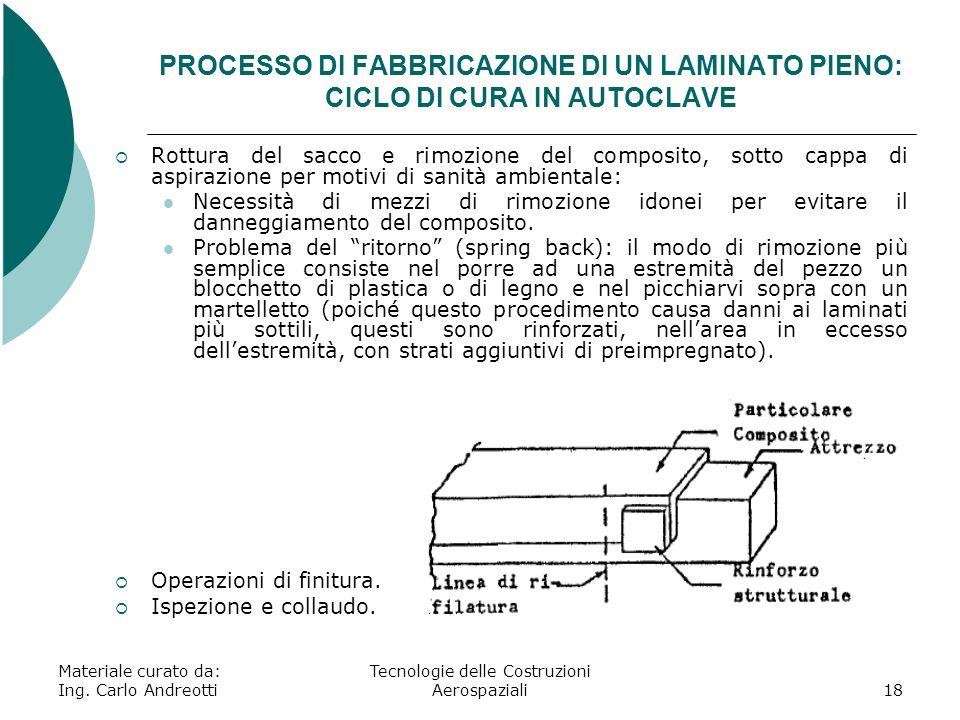 Materiale curato da: Ing. Carlo Andreotti Tecnologie delle Costruzioni Aerospaziali18 PROCESSO DI FABBRICAZIONE DI UN LAMINATO PIENO: CICLO DI CURA IN