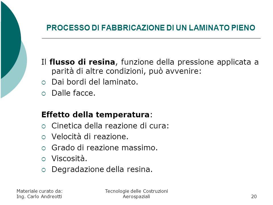Materiale curato da: Ing. Carlo Andreotti Tecnologie delle Costruzioni Aerospaziali20 PROCESSO DI FABBRICAZIONE DI UN LAMINATO PIENO Il flusso di resi