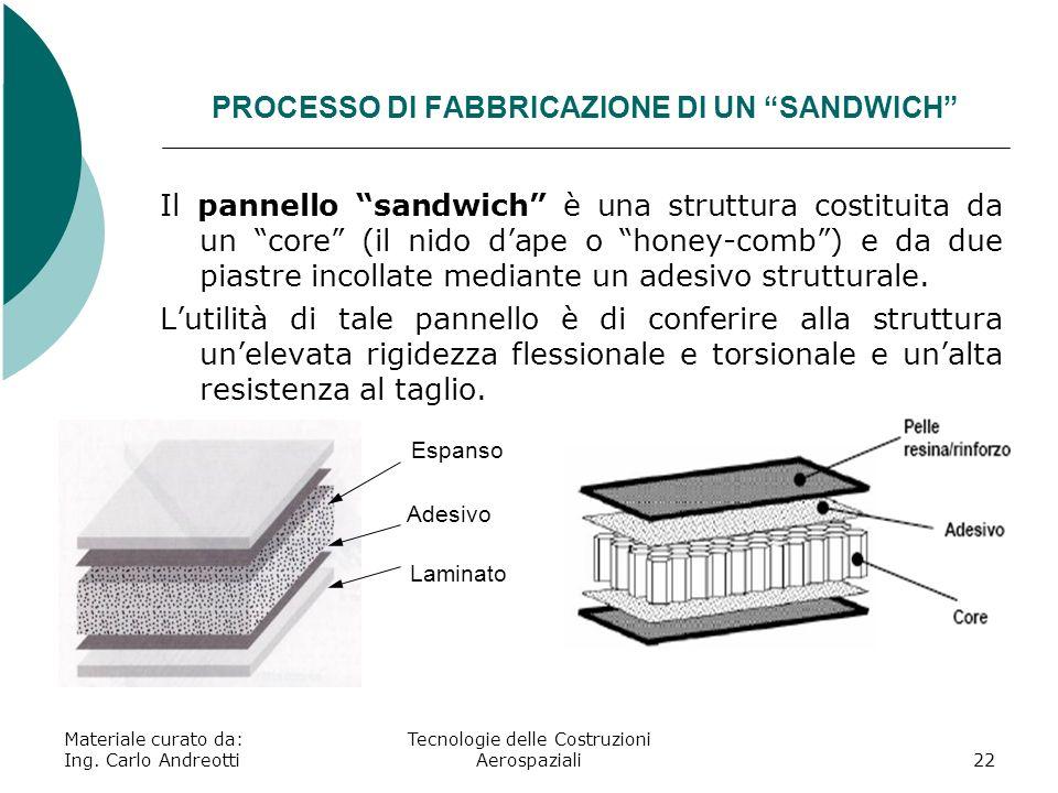 Materiale curato da: Ing. Carlo Andreotti Tecnologie delle Costruzioni Aerospaziali22 PROCESSO DI FABBRICAZIONE DI UN SANDWICH Il pannello sandwich è