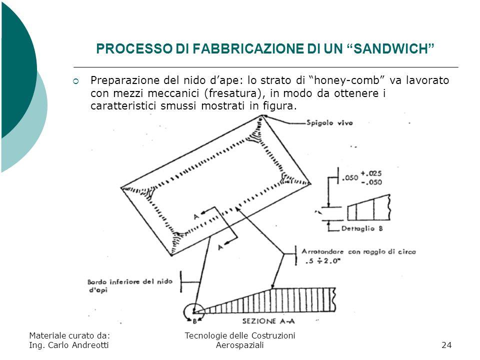 Materiale curato da: Ing. Carlo Andreotti Tecnologie delle Costruzioni Aerospaziali24 PROCESSO DI FABBRICAZIONE DI UN SANDWICH Preparazione del nido d