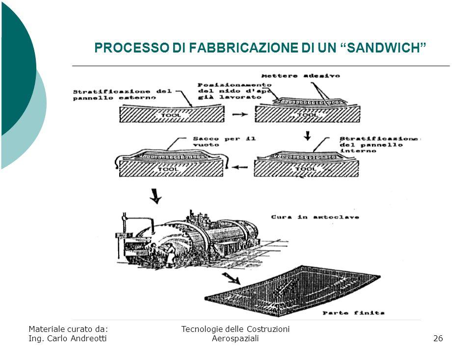 Materiale curato da: Ing. Carlo Andreotti Tecnologie delle Costruzioni Aerospaziali26 PROCESSO DI FABBRICAZIONE DI UN SANDWICH