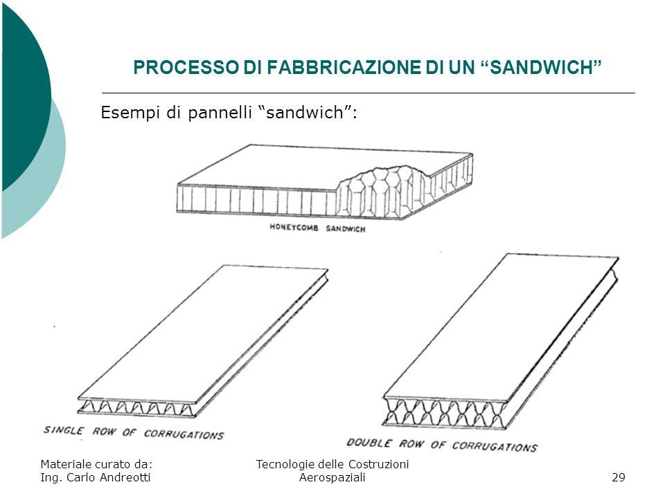 Materiale curato da: Ing. Carlo Andreotti Tecnologie delle Costruzioni Aerospaziali29 PROCESSO DI FABBRICAZIONE DI UN SANDWICH Esempi di pannelli sand