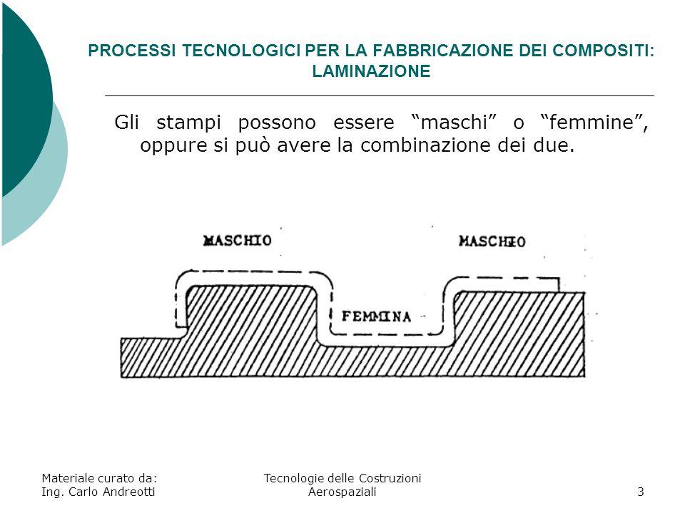 Materiale curato da: Ing. Carlo Andreotti Tecnologie delle Costruzioni Aerospaziali3 PROCESSI TECNOLOGICI PER LA FABBRICAZIONE DEI COMPOSITI: LAMINAZI